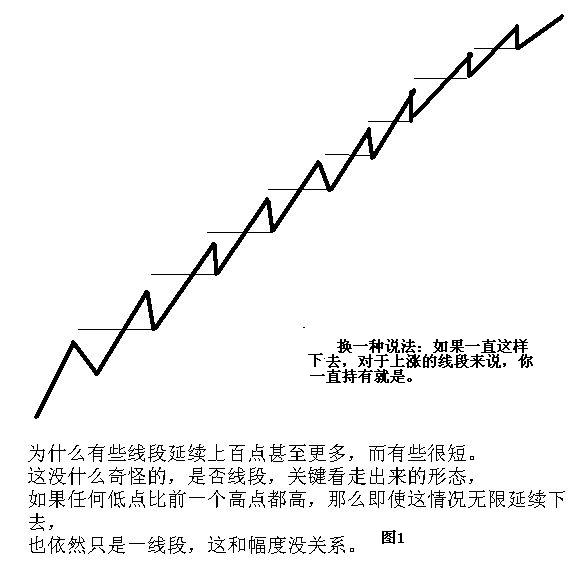 缠中说禅:教你炒股票学习笔记-59