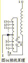 第九章  变压器设计(续) - transformerhe - transformerhe的博客