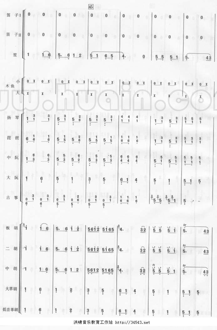古筝曲谱:《喜洋洋》合奏版
