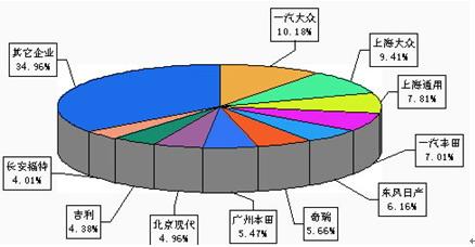 大众汽车中国08赛季新秀赛表现如何? - 骑马坐车 - 骑马坐车的博客