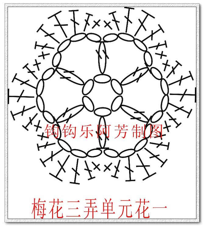 梅花三弄韩版围巾图解 - 梅兰竹菊 - 梅兰竹菊的博客