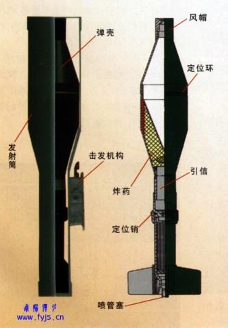 .瞄准目标后,手指即可按压扳机实施发射.图示的发射筒上未加装