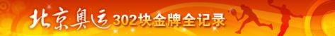 北京奥运赛事--8月21日金牌大盘点 - mdshnx - 梦多心法