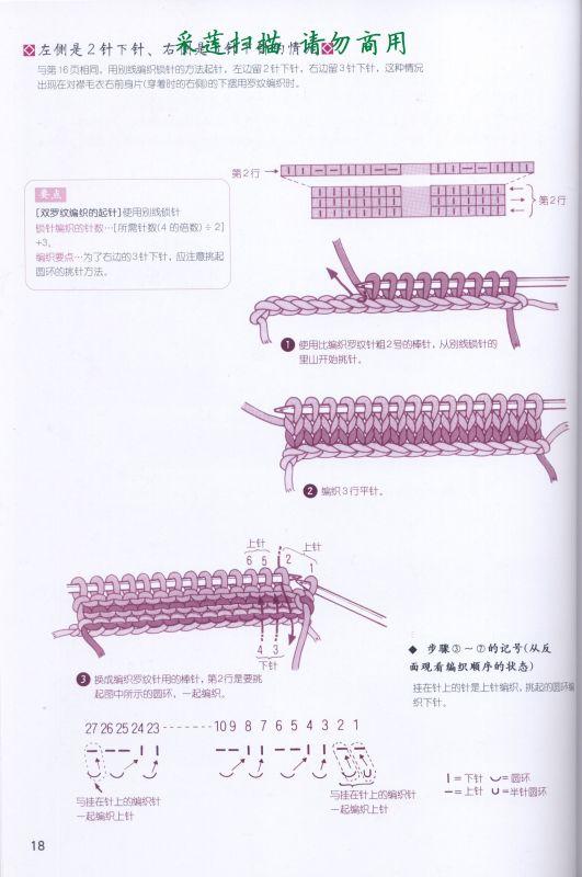 引用 (转)各种起针法-一本很好的书 - 更简单的日志 - 网易博客 - 空中浮萍 - 空中浮萍的博客