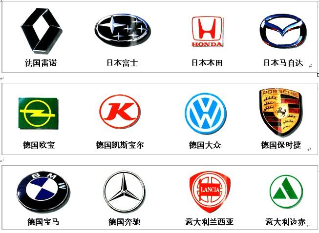 世界出名品牌汽车标志高清图片