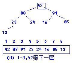 常见排序算法分析 - 熊哥 - 熊哥