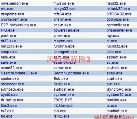 XP【系统】进程列表[附超详细图] 防范李代桃僵 - wk1029 - 白羽⊙墨⊙天下ψ