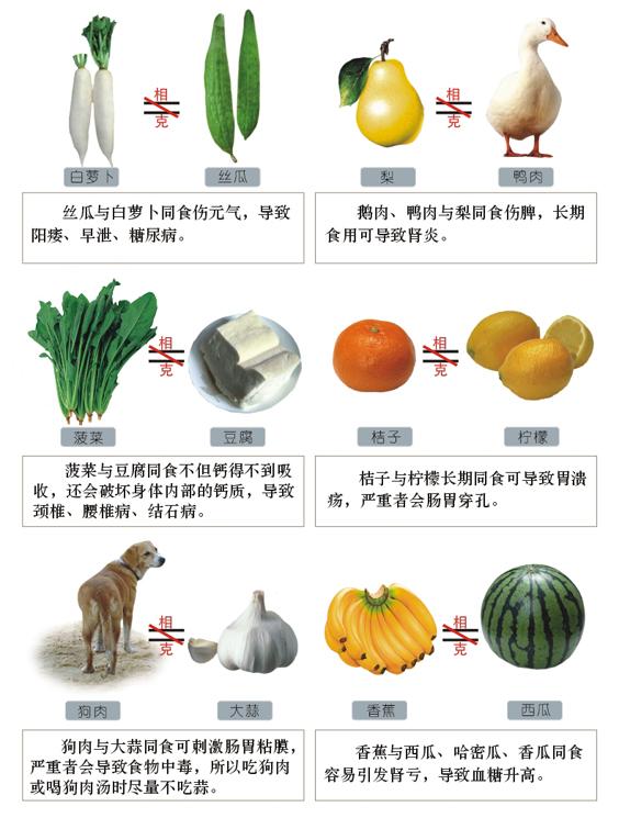 食物的相生相克 - 粉色女人的日志 - 网易博客 - ligq3081 - ligq3081的博客