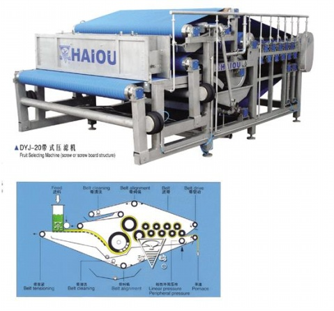 DYJ-20 主机 - 随风 - 海鸥食品机械制造有限公司