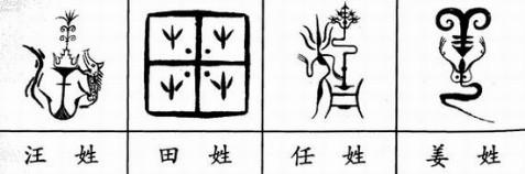 100个中文姓氏的图腾--找找祖先所信仰的图腾 - 比爱更爱 - 比爱更爱的博客