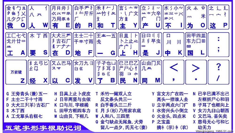 五笔一小时速成 - 火凤凰的日志 - 网易博客 : 小四 漢字 : 漢字