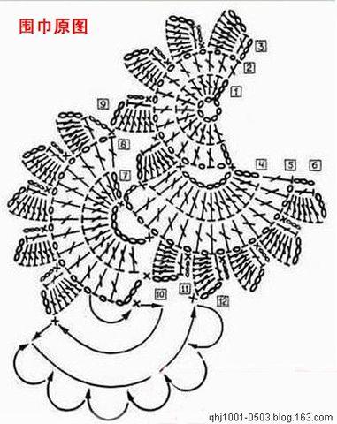 五叶花围巾教程 - 苹果园 - 苹果园的博客