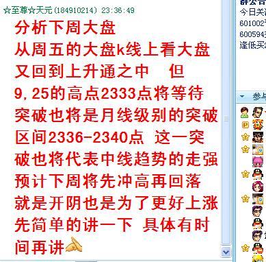 2009牛年2月16日大盘综述 - ☆至尊☆天元 - ☆至尊☆天元的博客 霸占牛股天天超短线群