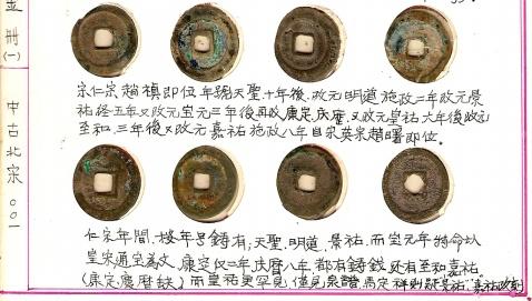 古钱币 - tjzhaoq - tjzhaoq的博客