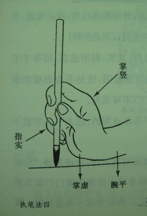 书法漫谈【沈尹默著】 - yyhutaixi - 龙坑人的博客