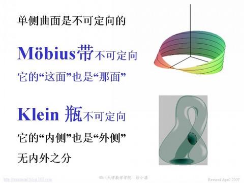 专题讲解:著名的单侧曲面:克莱因瓶 - calculus - 高等数学