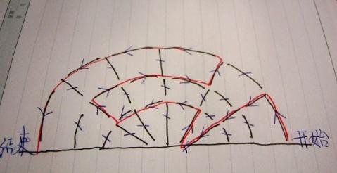 围巾一线钩详细过程图 - qingrou662 - qingrou662的博客