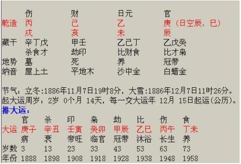 朱德命盘 - 紫舍先生 - 杨易德二世