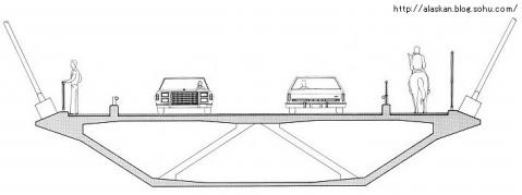 [创意] 最著名的未建成桥梁__美国Ruck-A-Chucky桥 - 路人@行者 - 路人@行者