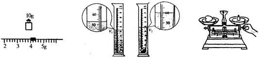 中考物理实验题类型及复习策略 - 张伟永 - 初中物理张伟永的博客