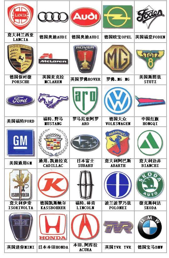 全套汽车标志 冷月清秋 冷月清秋高清图片