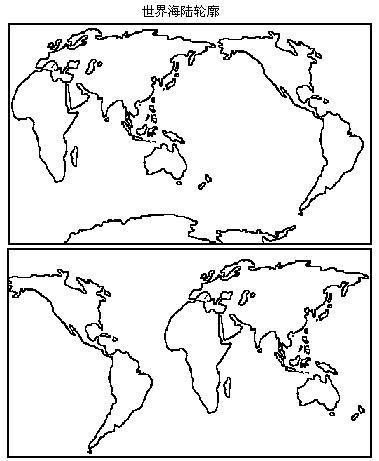 七大洲,六大陆,四大洋及洲际界线