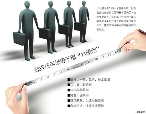省部及官员调整背后折射用人理念变革 - 荆楚名家  - jcmj39 的博客
