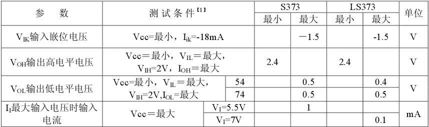 74LS373 - 安徽芜湖办公设备维修 - 办公设备维修