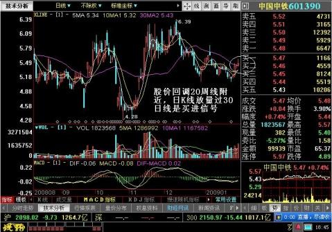 中国中铁图解 - 王伟龙 - 王伟龙