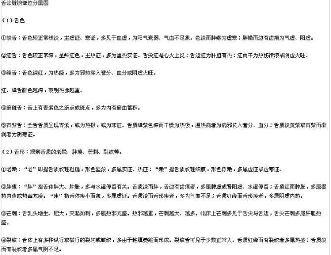 [转]中医常见舌苔图象 - 杨中医 - xjyiangzhongyi的博客