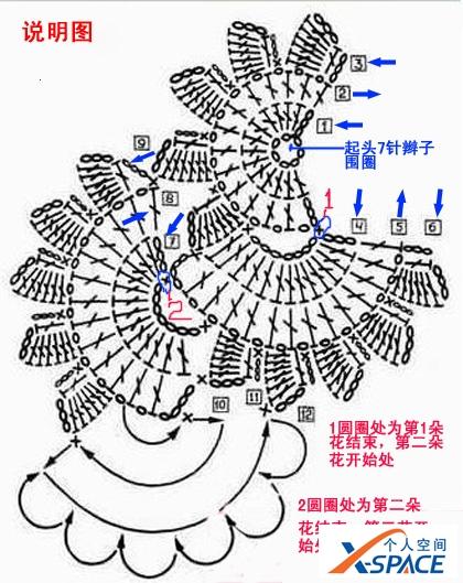 五叶花围巾教程 - 停留 - 停留编织博客