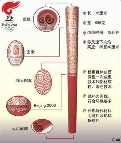 北京奥运会开幕式主题曲《你和我》 - yuzongxuan2008 - yuzongxuan2008的博客