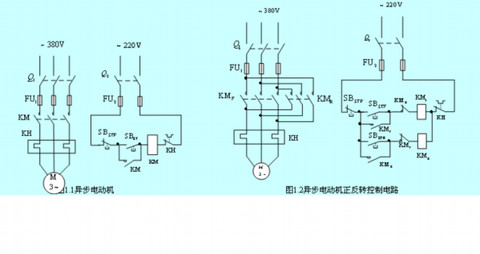 三相异步电动机的继电接触器控制